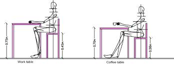 Normal Chair Dimensions Desk Chair Dimensions Google Search Detail Pinterest Desks