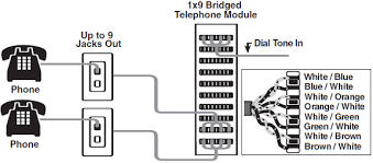 bridged telephone module cable connections wiring