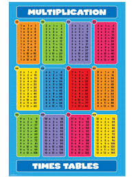 Multiplication Tables Pdf by Download Multiplication Table 100x100 Pdf