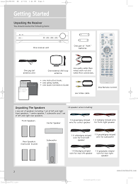 rca home theater system manual pdf manual for rca home theater rt2380bk