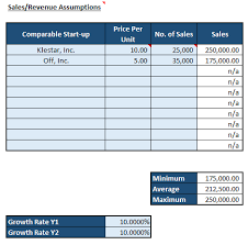 startup financial modeling a step by step guide using xls template