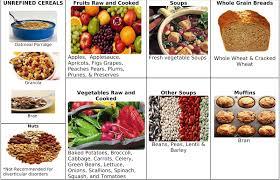 top diet foods diet food list