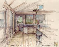 blog chris kepes architecture