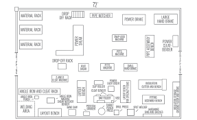 facility layout design jobs the importance of good sheet metal machinery layout to your