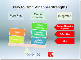 cross necklace from sears sears online in store omni channel s impact on logistics sears customer order