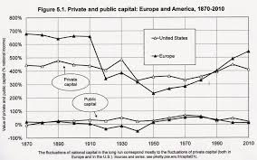 let u0027s talk books and politics rich nations private wealth
