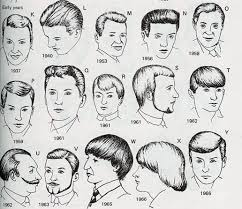 drawings of 1950 boy s hairstyles american man is back wig 1950s hairstyles and hair style