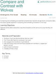 compare and contrast with wolves lesson plan education com