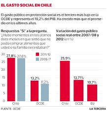 si e ocde chile tiene mayor desigualdad de ingresos entre países ocde ello