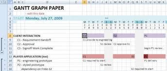 Project Management Gantt Chart Excel Template Free Gantt Chart Templates