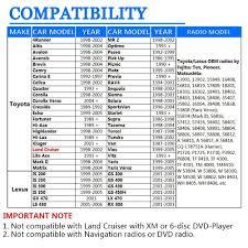 lexus rx300 navigation dvd amazon com wyness car cd usb audio aux adapter digital music cd