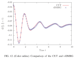 condensed matter theory kehrein group publications