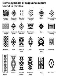 Traditional Design Best 25 Inca Tattoo Ideas On Pinterest Azteca Tattoo Aztec