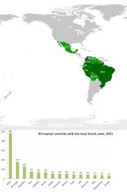 Where Is Central America Located On The World Map by Where Are Rainforests Found