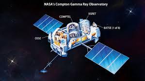 nasa celebrates 25 years of breakthrough gamma ray science nasa