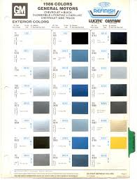 imron paint colors ideas 2010 dupont paint chart html autos