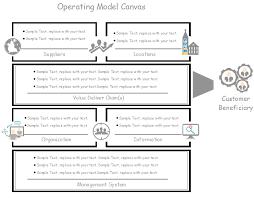 operating model template operating model templates free