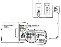 bose ceiling speaker wiring integralbook com