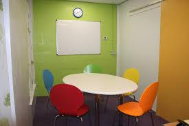 small meeting room space resources menter berllan digital hub