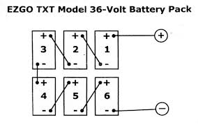 wiring diagram ez go golf cart battery wiring diagram ezgo manuals