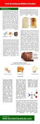 25 best organic chemistry reactions ideas on pinterest organic