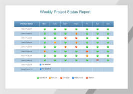 weekly progress report template project management weekly project status report templates