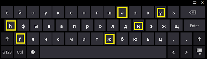 keyboard layout letter frequency keyboard layout chuvash eu