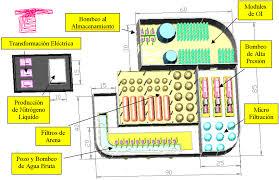 desalination wikipedia