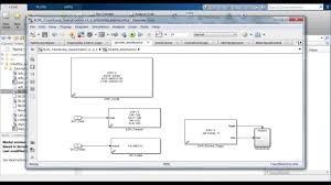 model based design toolbox nxp