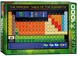 Online Periodic Table by Periodic Table Of The Elements 1000 Pc Jigsaw Puzzle Puzzle
