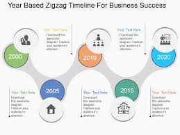 how to create professional zigzag roadmap template for your