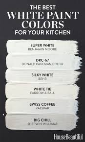 Paint Color For Kitchen by White Kitchen Paint Best Shades Of White Paint Colors For Kitchen