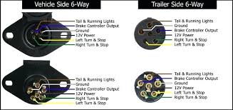5 wire trailer wiring diagram and 6 way vehicle diagram 5 wire