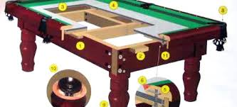 how to level a pool table peacock billiards
