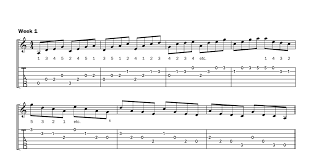 Bad Day Chords Create New Melodic Lines By Looking At The Five Note Scale In A