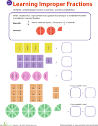 introduction to improper fractions education com