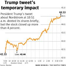 Nordstrom Help Desk Number Nordstrom Stock Climbs Despite Tweet Attack From Trump Over Ivanka