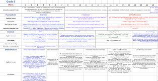 2014 planner template interdisciplinary 101 myp at iics screen shot 2014 03 10 at 7 39 56 pm