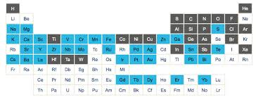 where are semiconductors on the periodic table semiwiki com novati covers the periodic table