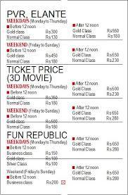 3d class price chandigarh city multiplexes mixed entertainment bag pvr elante
