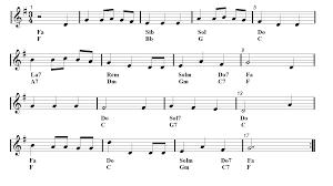 trumpet merry christmas sheet music u2013 guitar