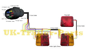 7 pin u0027n u0027 type trailer plug wiring diagram uk trailer parts