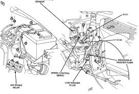 i am trying to locate the ground wire for my 98 dodge ram 4x4