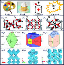 multiphase tio 2 nanostructures a review of efficient synthesis