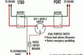 wiring diagram for pioneer avh p1400dvd wiring diagram