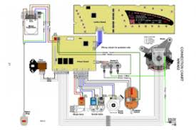 hotpoint dryer timer wiring diagram hotpoint wiring diagrams