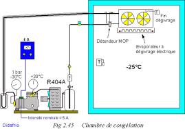 chambre froide negative pdf idees d chambre principe de fonctionnement d une chambre froide