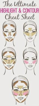 the easiest and most prehensive contouring and highlighting beauty makeup tips