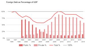 irish economy 2015 2014 facts innovation news economy of bulgaria wikipedia