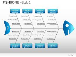 fishbone diagram template visio cause and effect diagram template